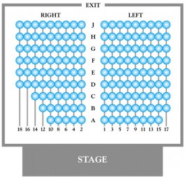 2011 chart