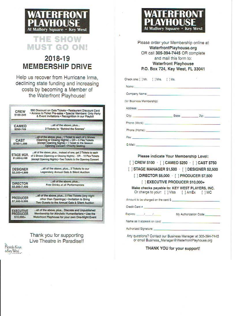Overview Buy Online Restaurant Program Printable Form JPG
